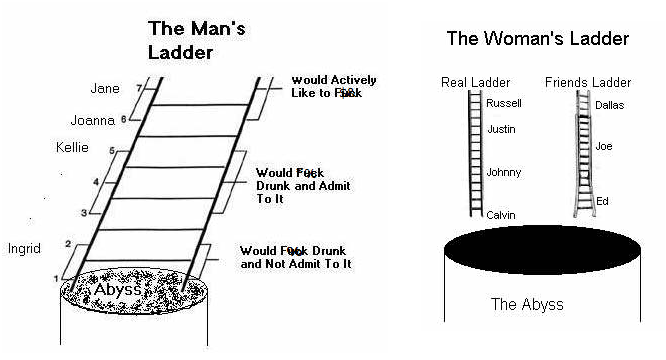 ladder theory alphas girl